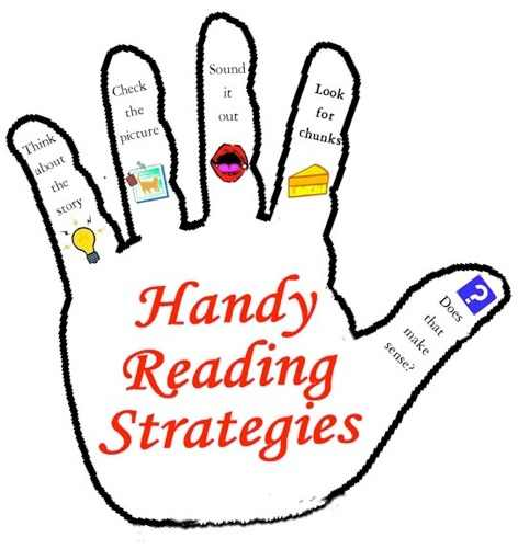 Image result for guided reading